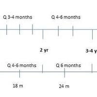 Javaslat az invertált papillomás beteg műtét utáni követéséhez