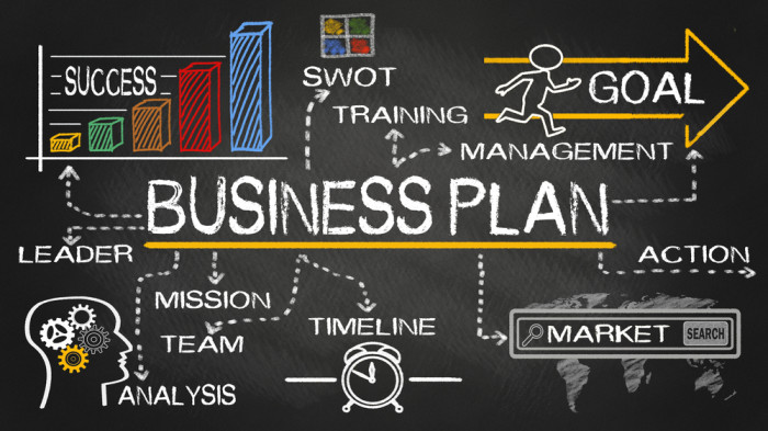 business-plan_jpg-e1448413936977.jpg