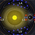 A legvégső határ 5.: A Lagrange-pontok
