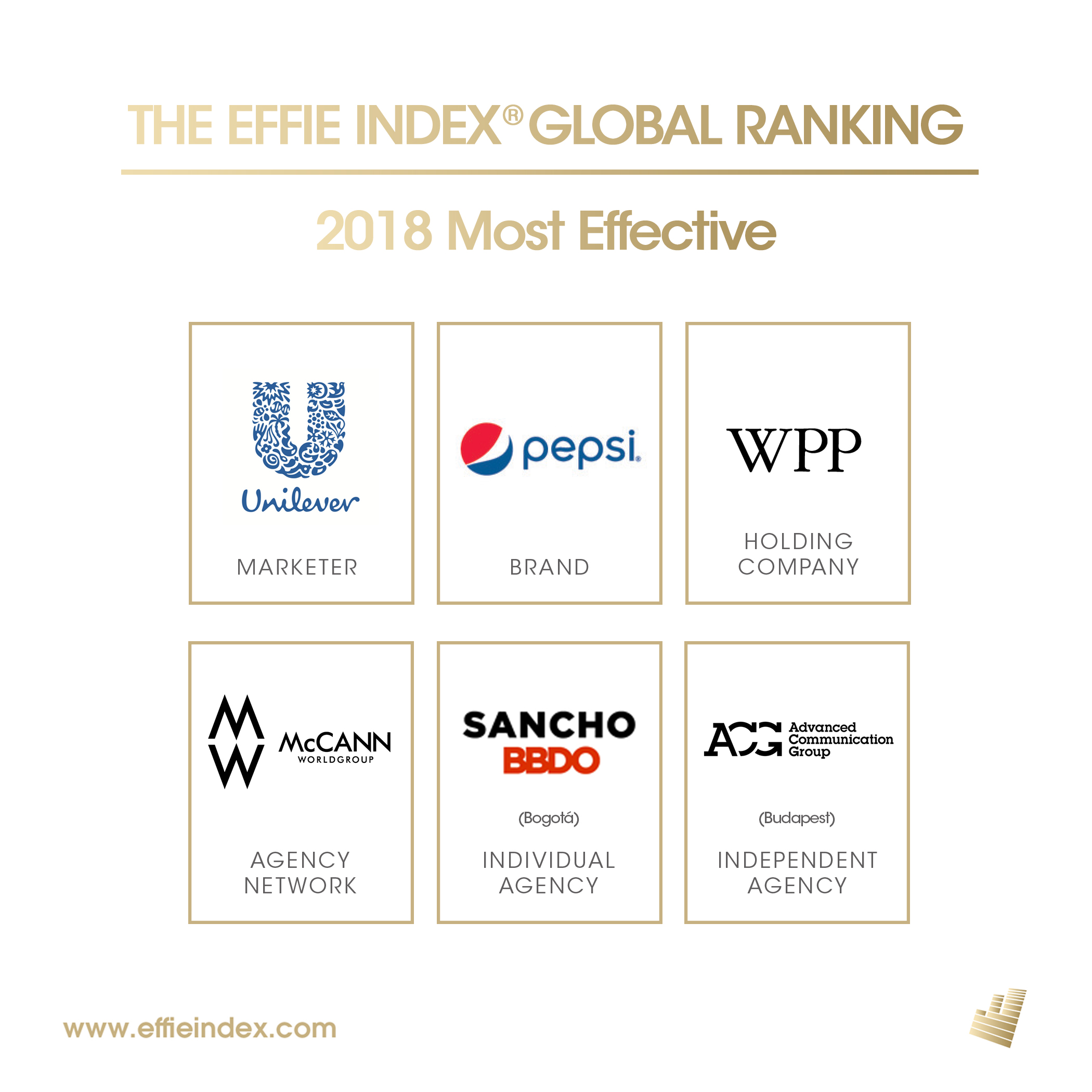2018_effie_index_top_rankings.jpg