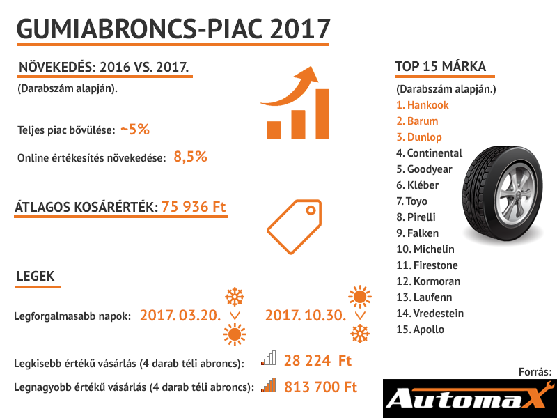 gumiabroncspiac2017-2451.png