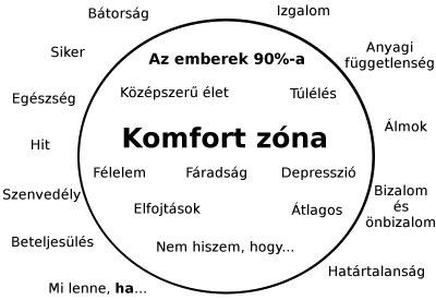 komfort_zona.jpg
