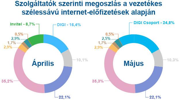 digi_internetpiac.jpg
