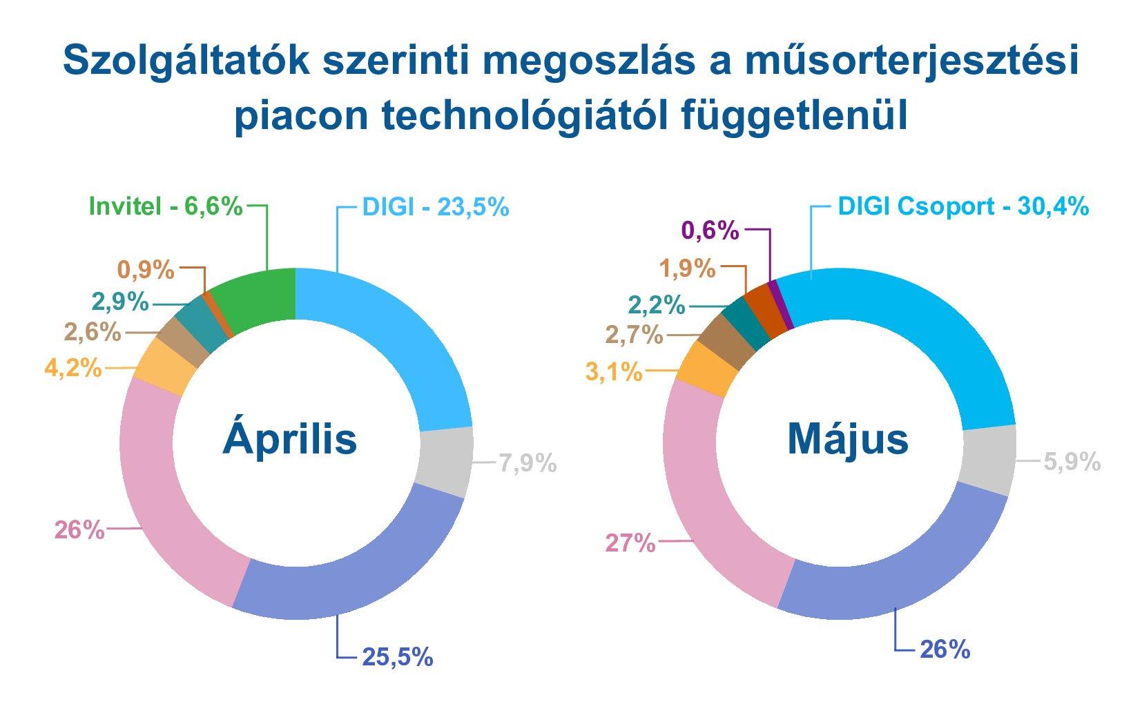 digi_tvpiac_1.jpg