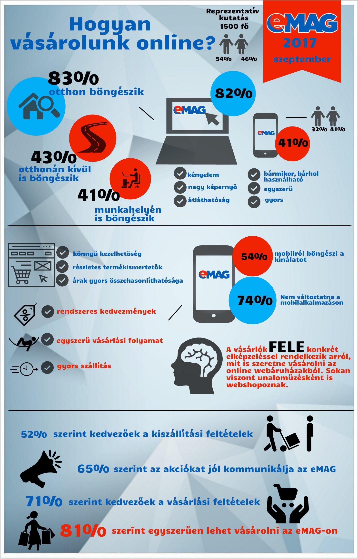 gki_kutatas_emag_infografika.jpg