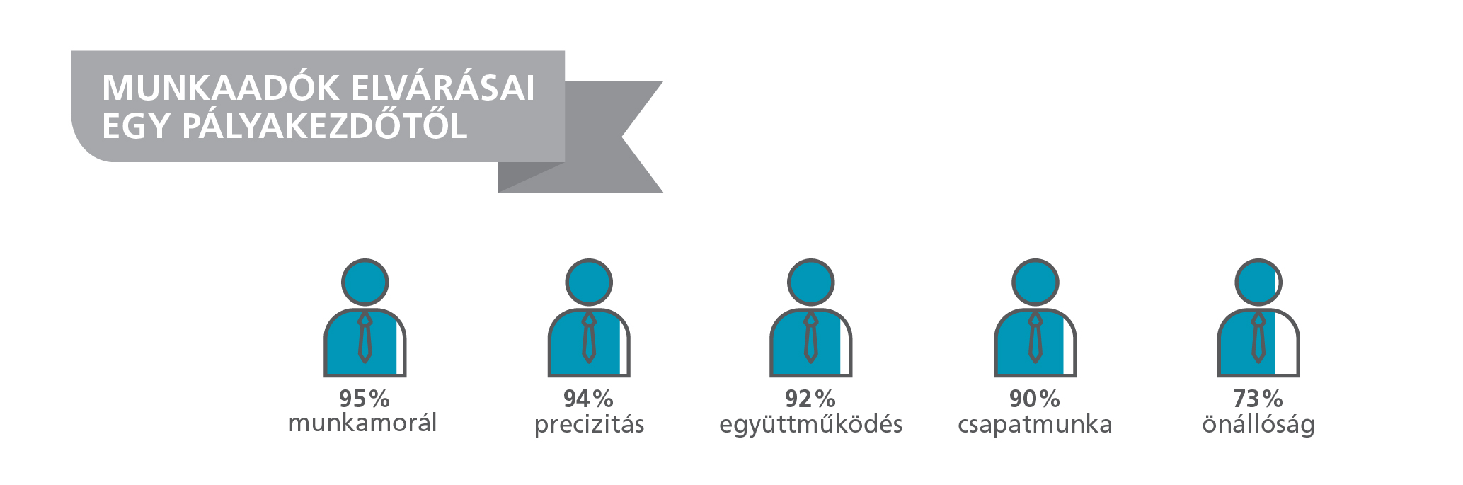 gyakornoki_kutatas_infografika_munkaadok.jpg
