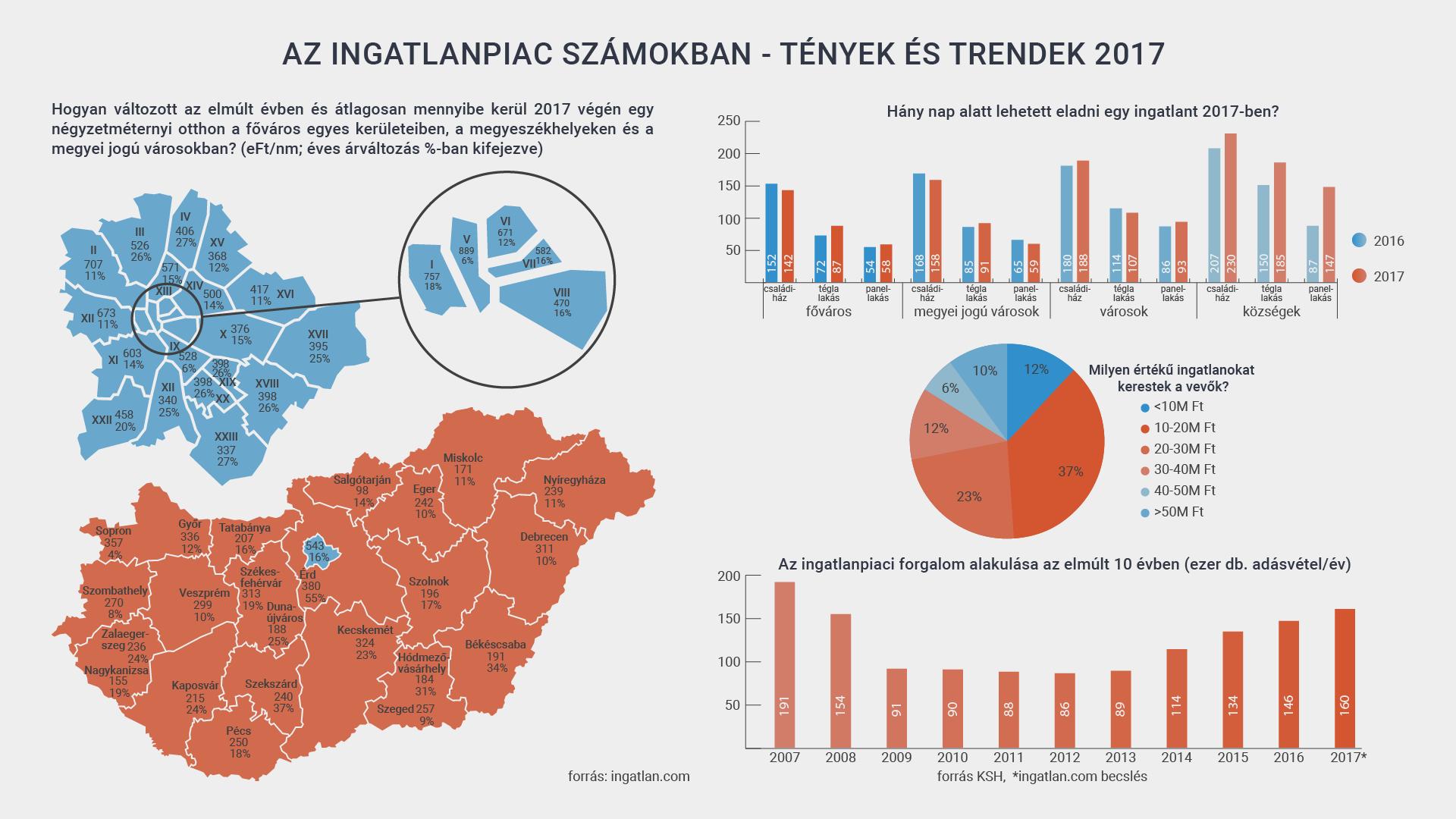 infograf_2017.png