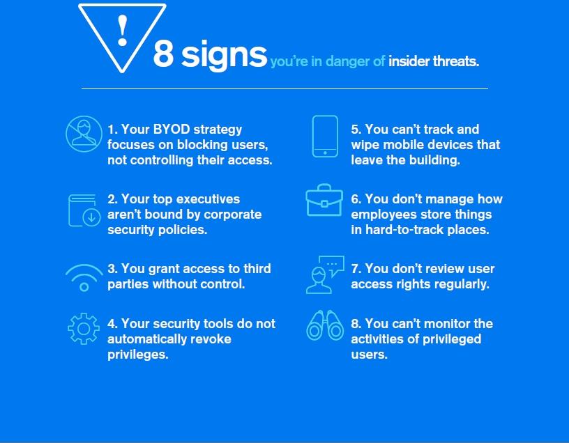 insiderthreats_8_signs.jpg
