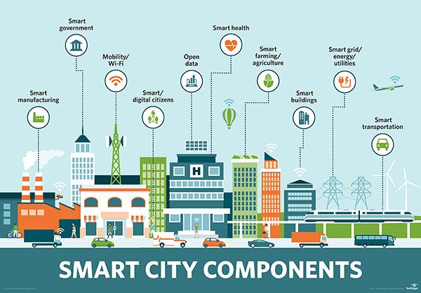 iota-smart_city_components_desktop.jpg