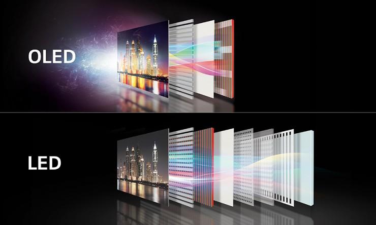 led-vs-oled.jpg