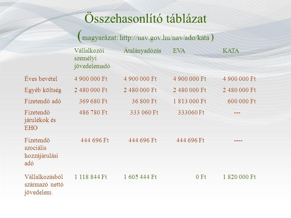 osszehasonlito_tablazat_magyarazat_http_nav_gov_hu_nav_ado_kata.jpg