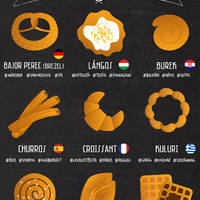 Street food Európában