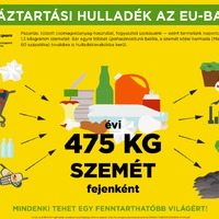 Európai hulladékcsökkentési hét – te mit vállalsz be?
