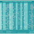 Európai utazástervezés, 2015 – szünnapok a tagállamokban