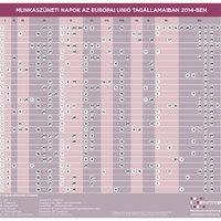 Hová, mikor (ne) utazzak? – munkaszüneti napok a tagállamokban