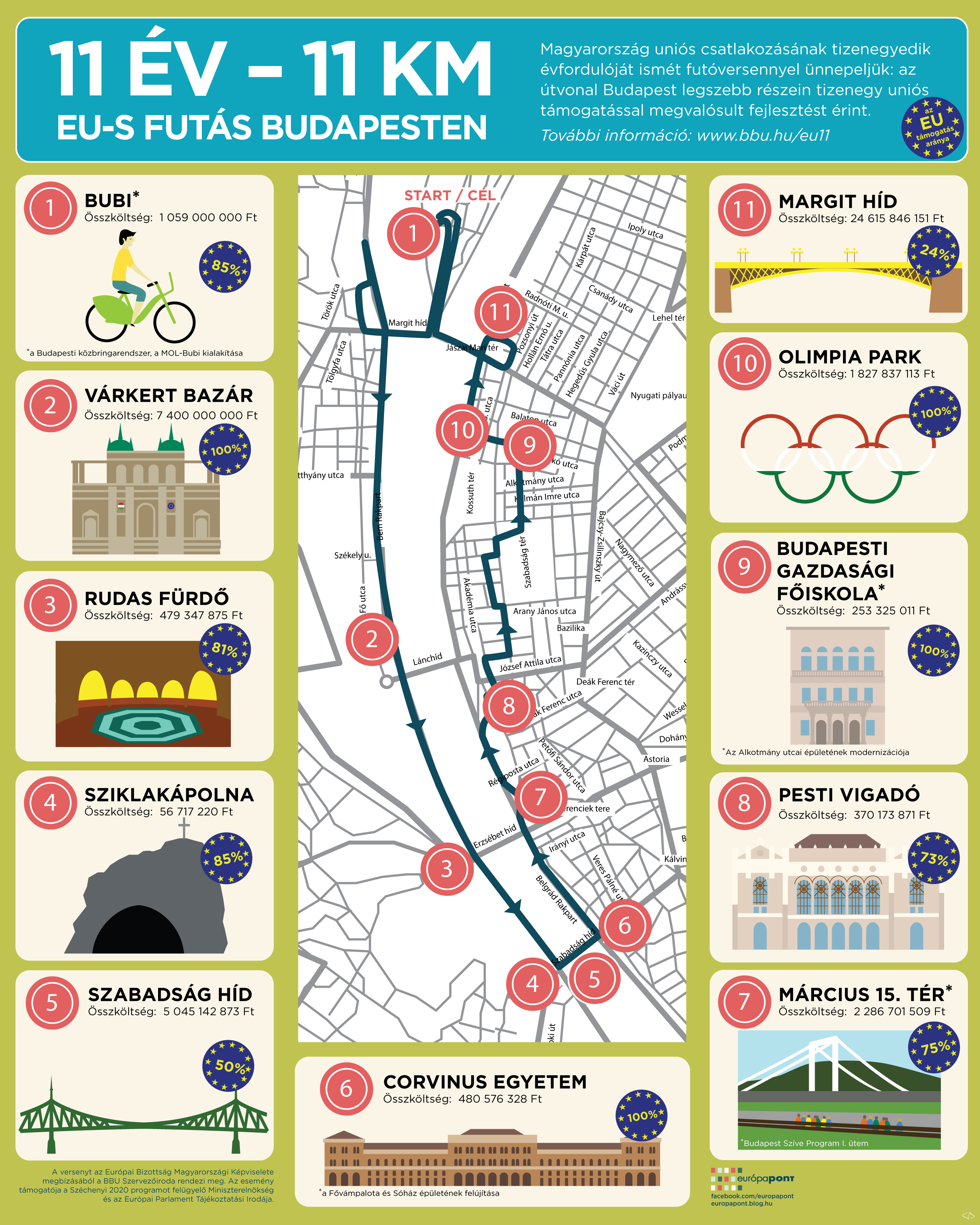 futas_2015_infografika.png