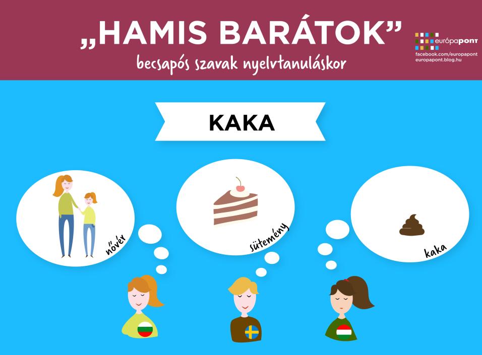 'KAKA' jelentései bolgárul (bolgár írásmóddal: кака), svédül és magyarul