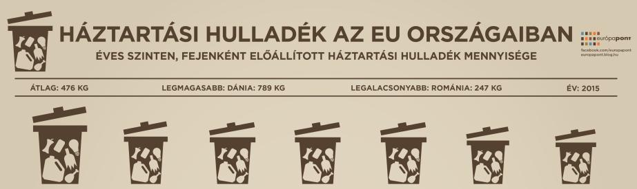 hulladek_cover.PNG
