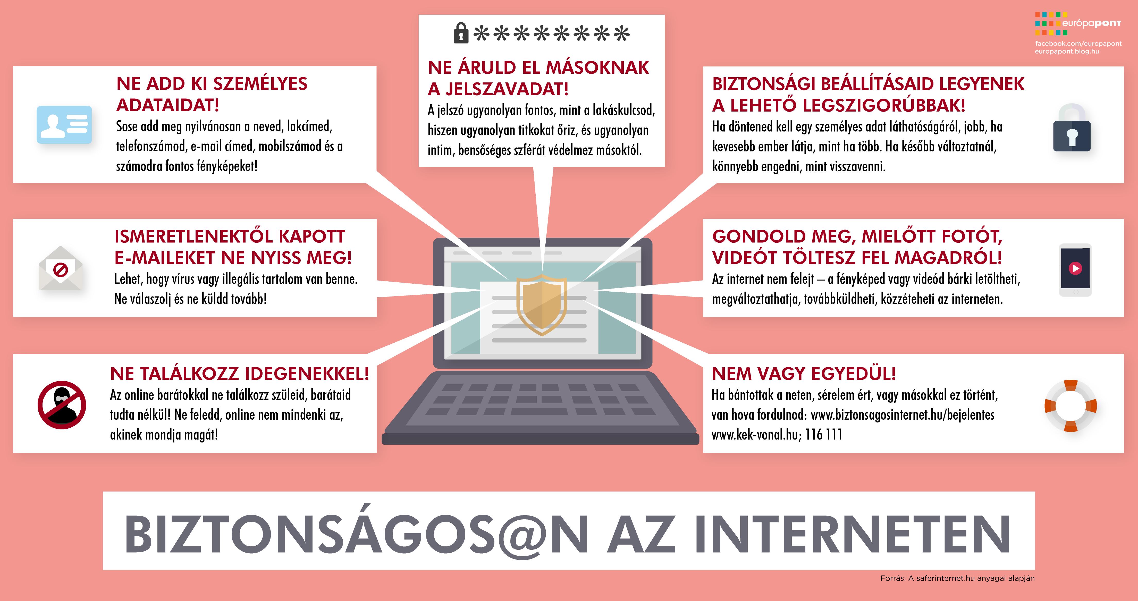 internet_biztonsag_v4-01.png