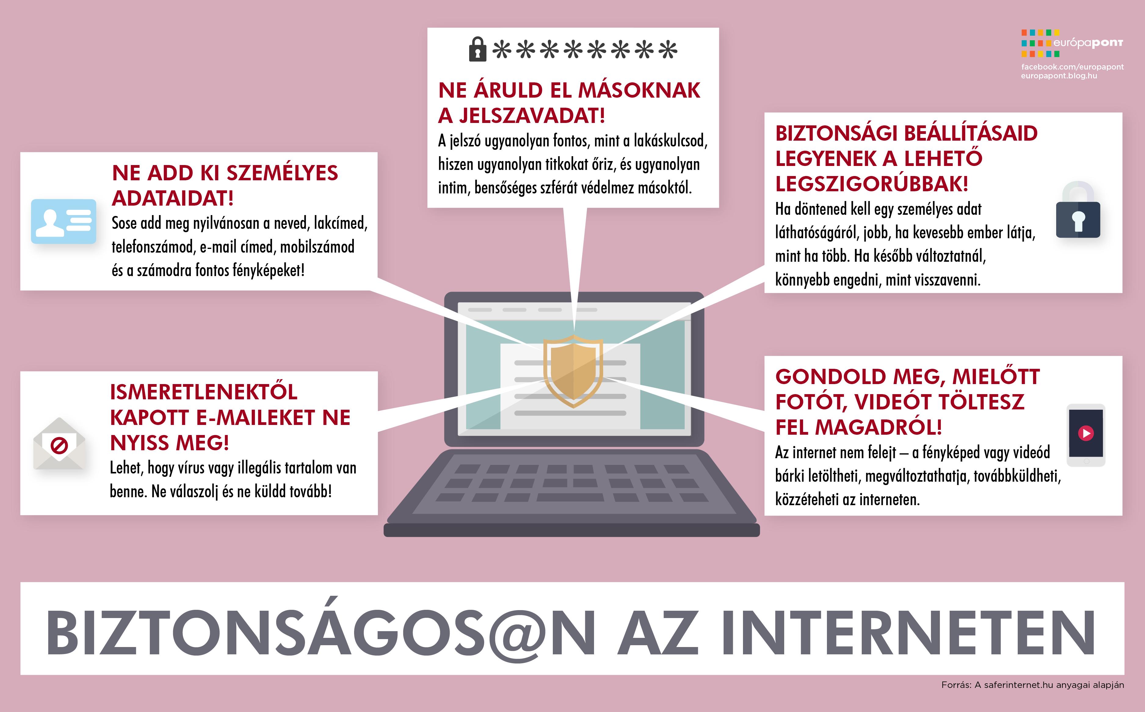 internet_biztonsag_v5-01.png