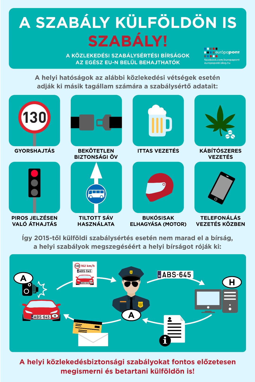 kozlekedesi_birsagok_infografika.png
