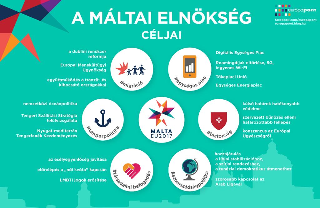 malta_elnokseg.PNG