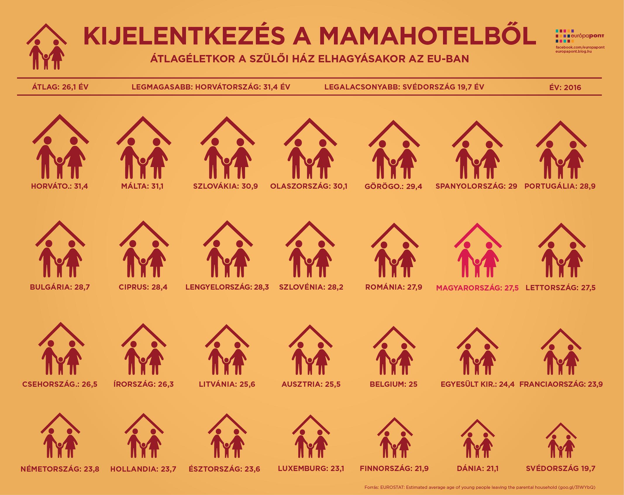 mamahotel_infografika.png
