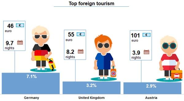 turizmus_2.jpg