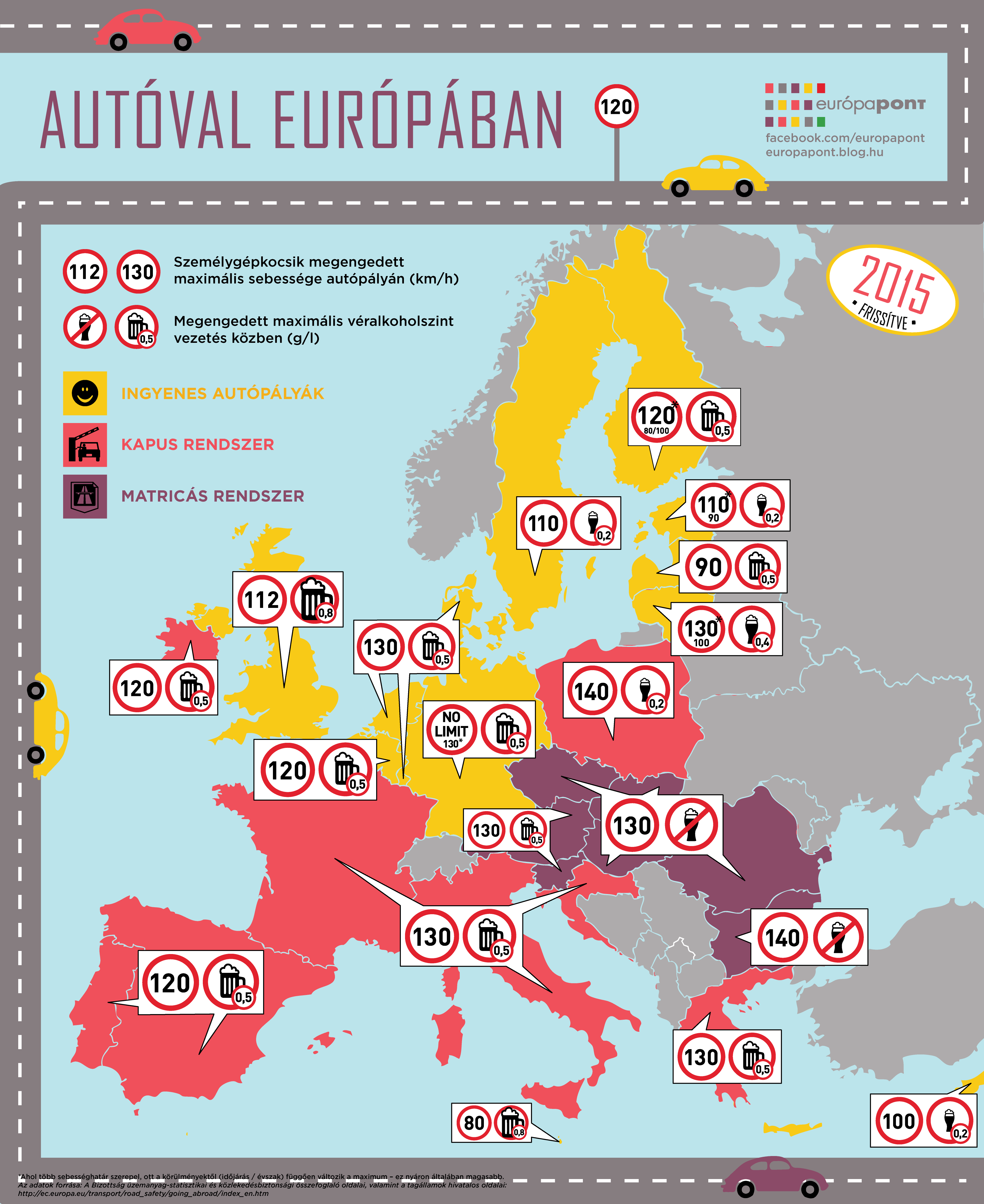 autoval_europaban_2015-01.png