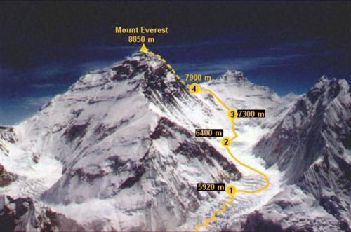 Высочайшая гора мира