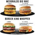 Reklám vs valóság