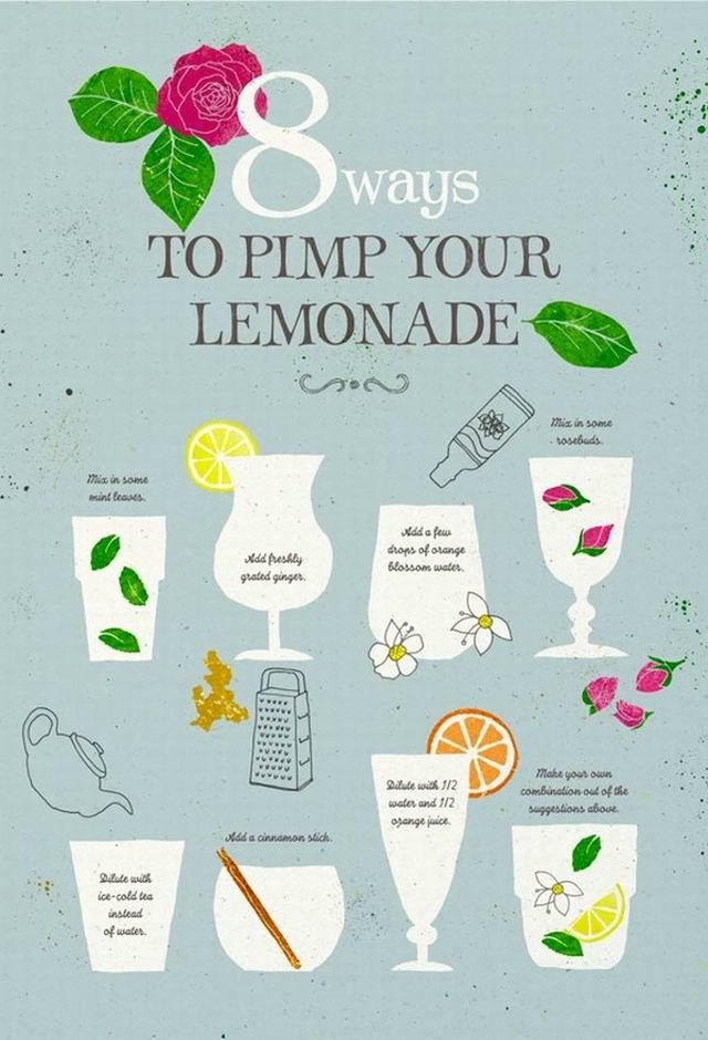 8 változat limonádéra