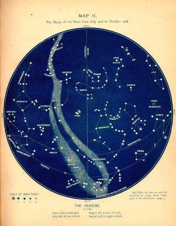 Csillagképek a hétköznapokban