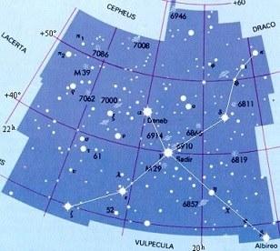 2014. augusztus égi jelenségei