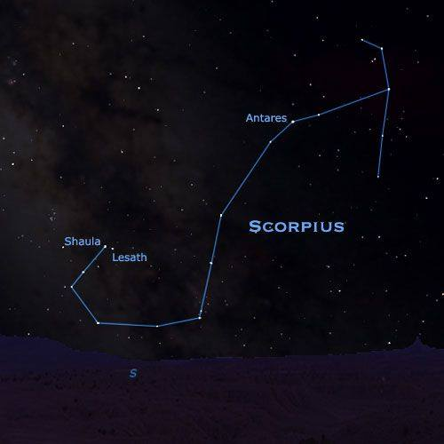 Mars-Antares együttállás