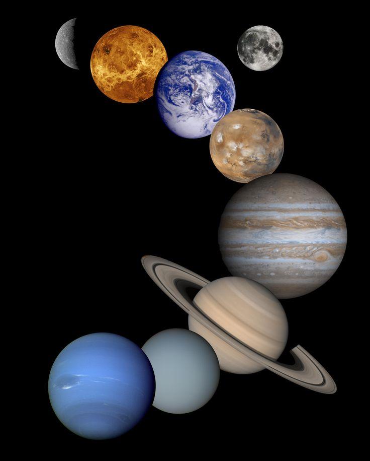 Melyik év melyik bolygóhoz tartozik?