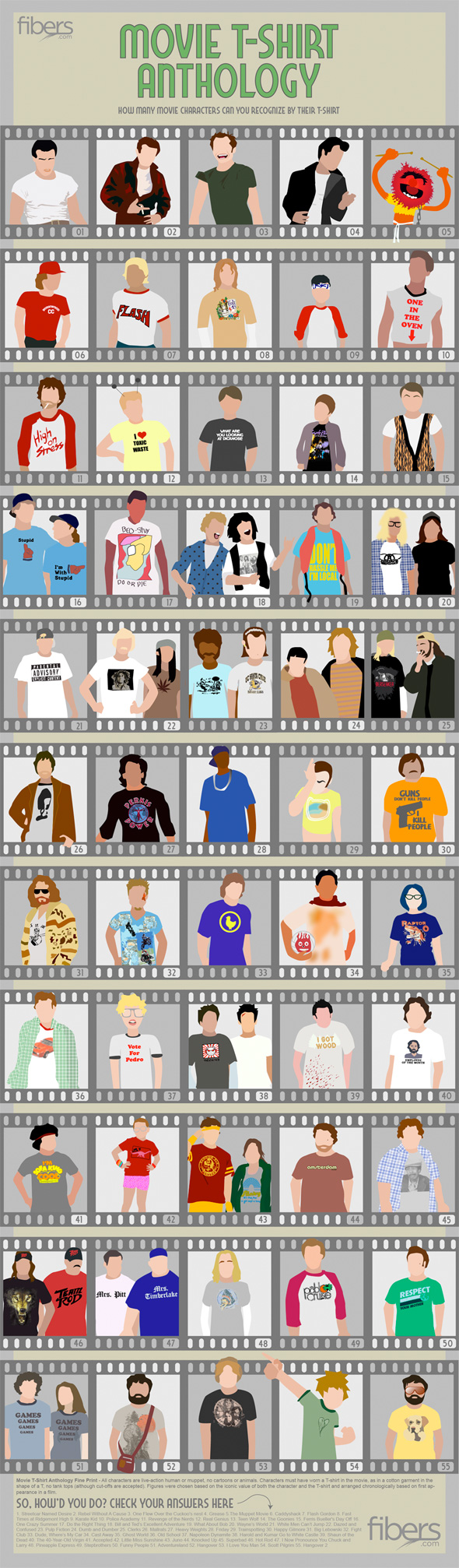 movietshirt-guess-poster-full.jpg