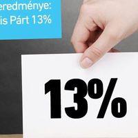 13% négy tanulsága