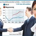 Elnöki nyilatkozat a Foglalkoztatási és munkaügyi bizottság - Európai ügyek albizottsága 2013.06.03-i üléséről
