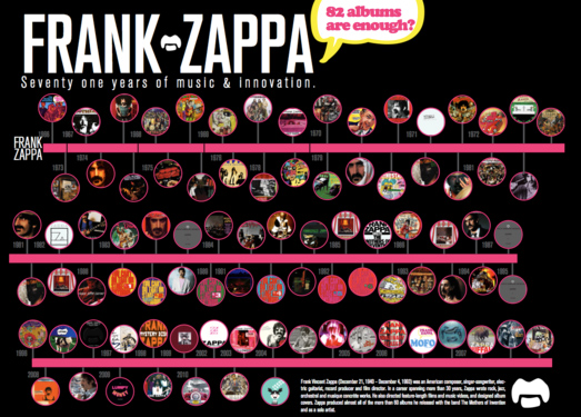 FZ discography graphic BIG.jpg