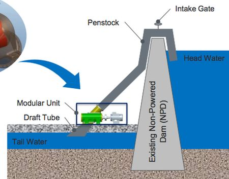 3dnyomtatas_hydropower.jpg