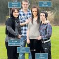 Egy modern család... :)