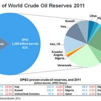 Kőolaj: közeleg a habzsi-dőzsi időszaka?