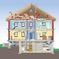 A fűtés energiaveszteségei