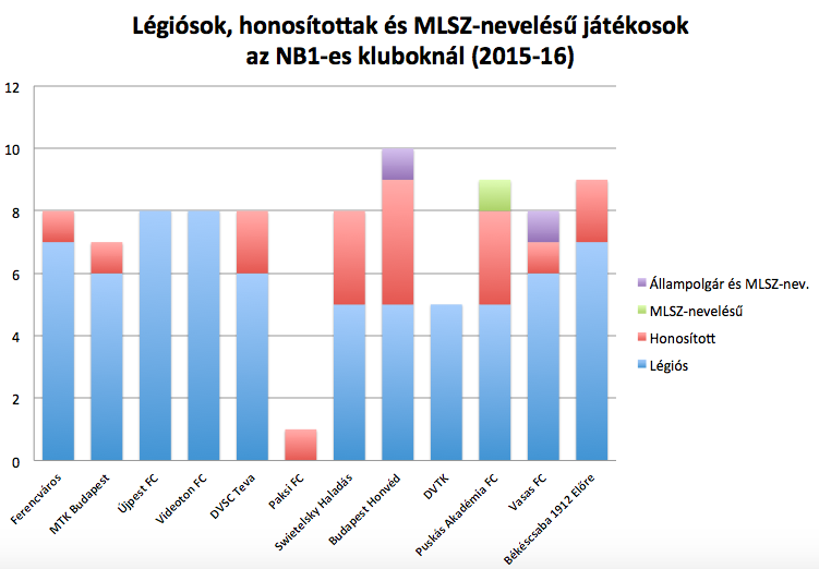 legios_honos_mlsz_jav.png