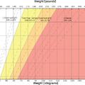 Új kihívás, új mértékegység: BMI-négyzetkilométer