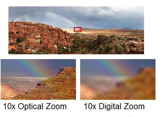 digital-zoom.jpg