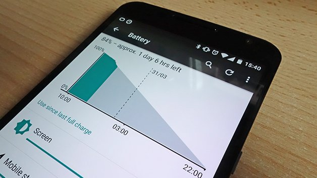 androidpit-nexus-6-battery-screen.jpg