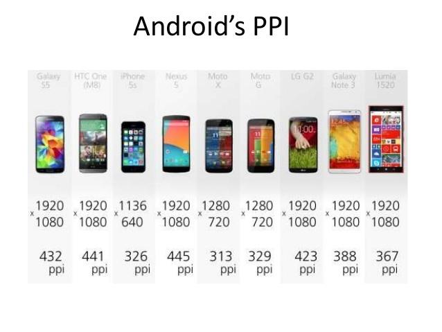 compares-ppi.jpg