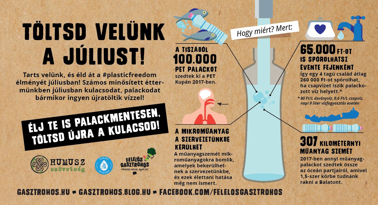 felelos-gasztrohos-toltsd-velunk-a-juliust-2018-06-20_esemeny-cover.png
